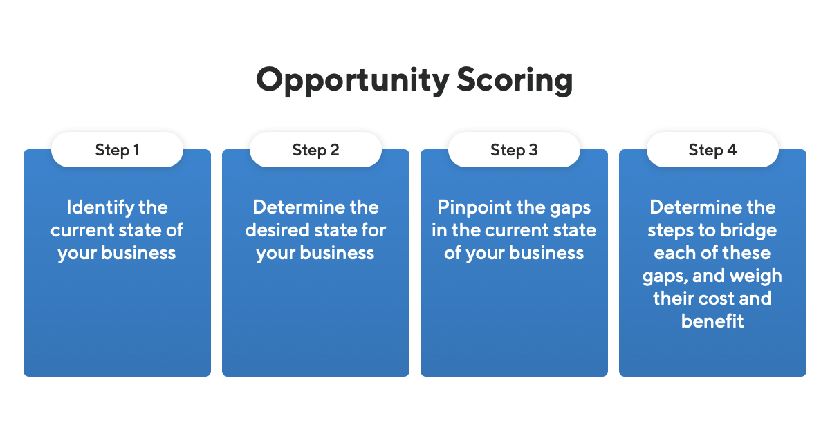 Opportunity Scoring - product plan