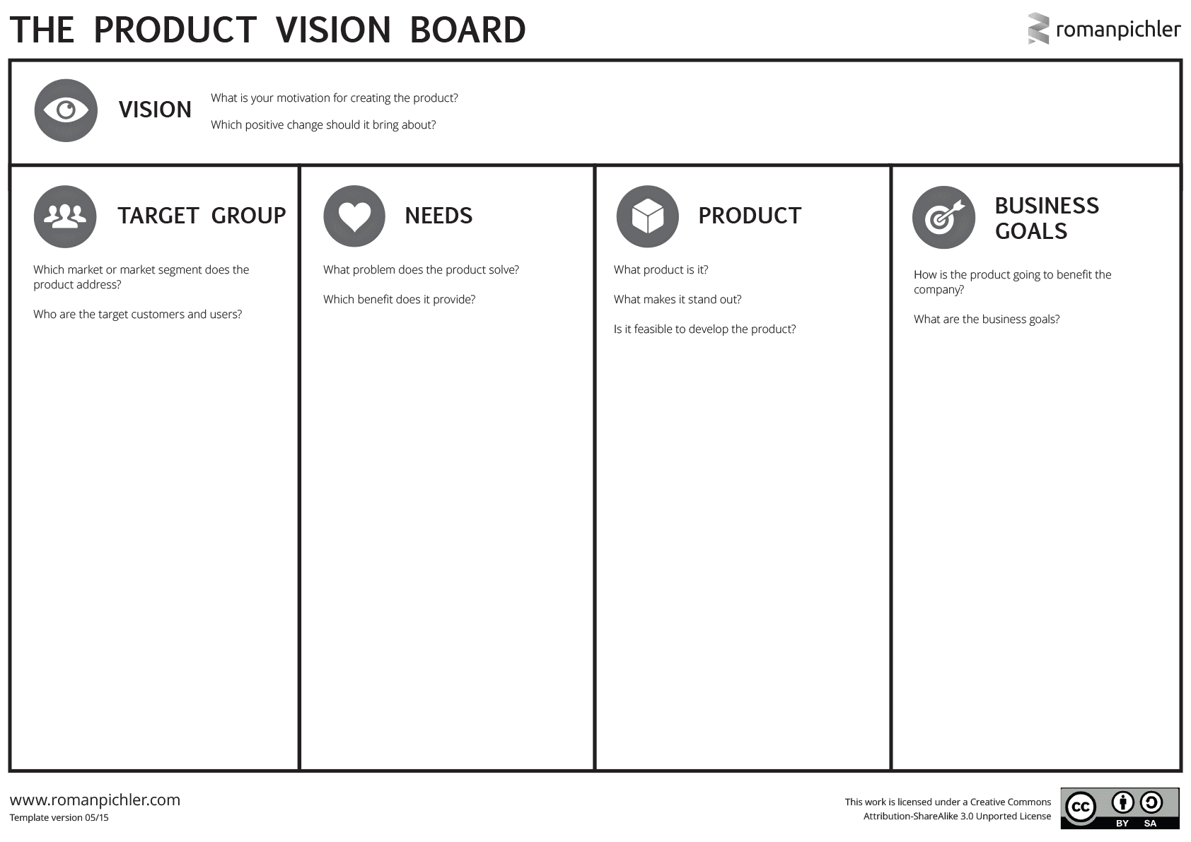 Product Vision Board Template by Roman Pichler