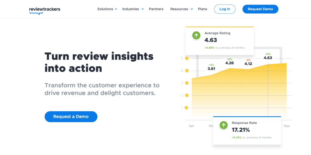 ReviewsTrackers Competitor Research Tool