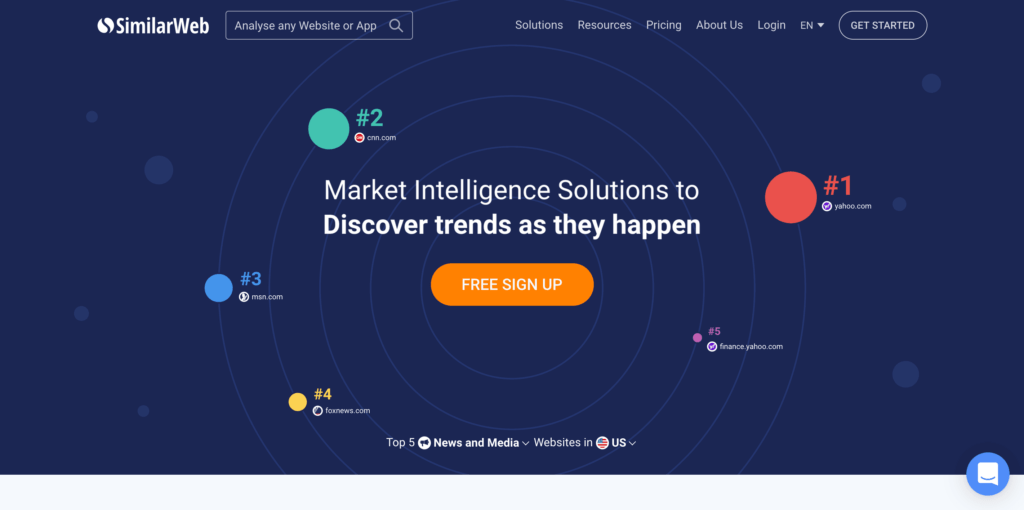 SimilarWeb Competitor Research and SEO Tool