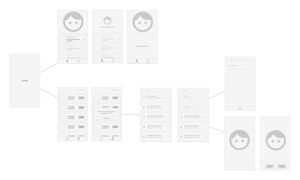 Smart Doorbell user experience design wireframes user flows